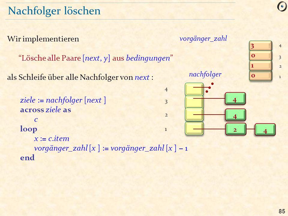 85 Nachfolger löschen ziele := nachfolger [next ] across ziele as c loop x := c.item vorgänger_zahl [x ] := vorgänger_zahl [x ] − 1 end 3 1 0 0 2 1 3