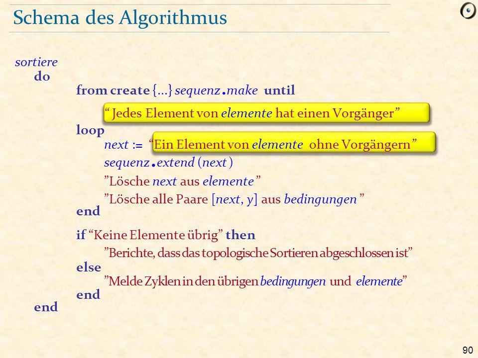 """90 Schema des Algorithmus sortiere do from create {...} sequenz. make until """" Jedes Element von elemente hat einen Vorgänger"""" loop next := """"Ein Elemen"""