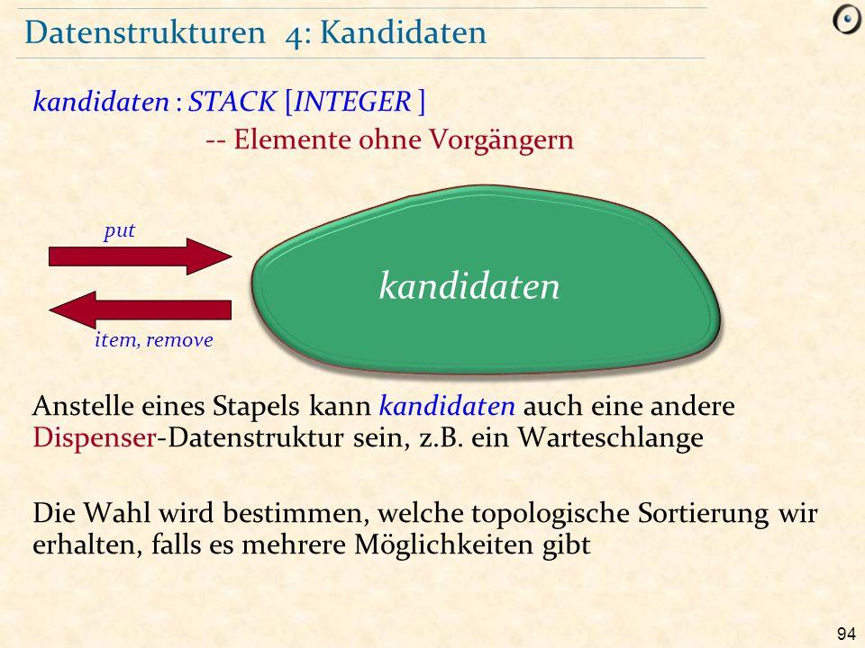 94 Datenstrukturen 4: Kandidaten kandidaten : STACK [INTEGER ] -- Elemente ohne Vorgängern Anstelle eines Stapels kann kandidaten auch eine andere Dis