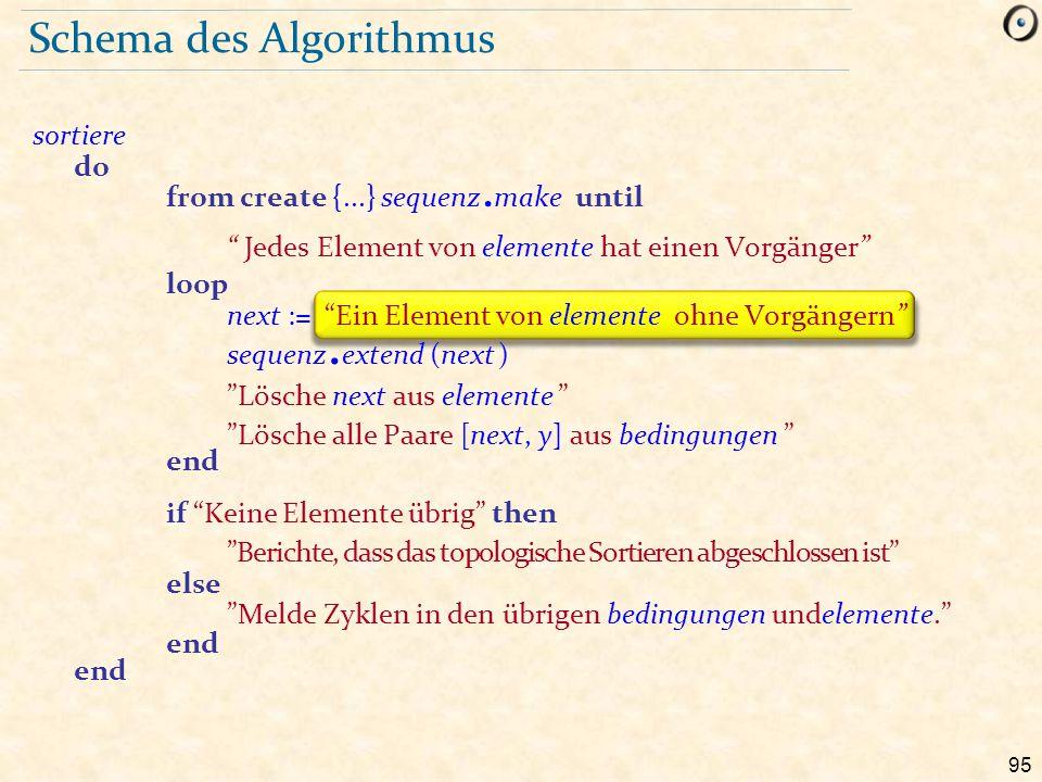 """95 Schema des Algorithmus sortiere do from create {...} sequenz. make until """" Jedes Element von elemente hat einen Vorgänger"""" loop next := """"Ein Elemen"""