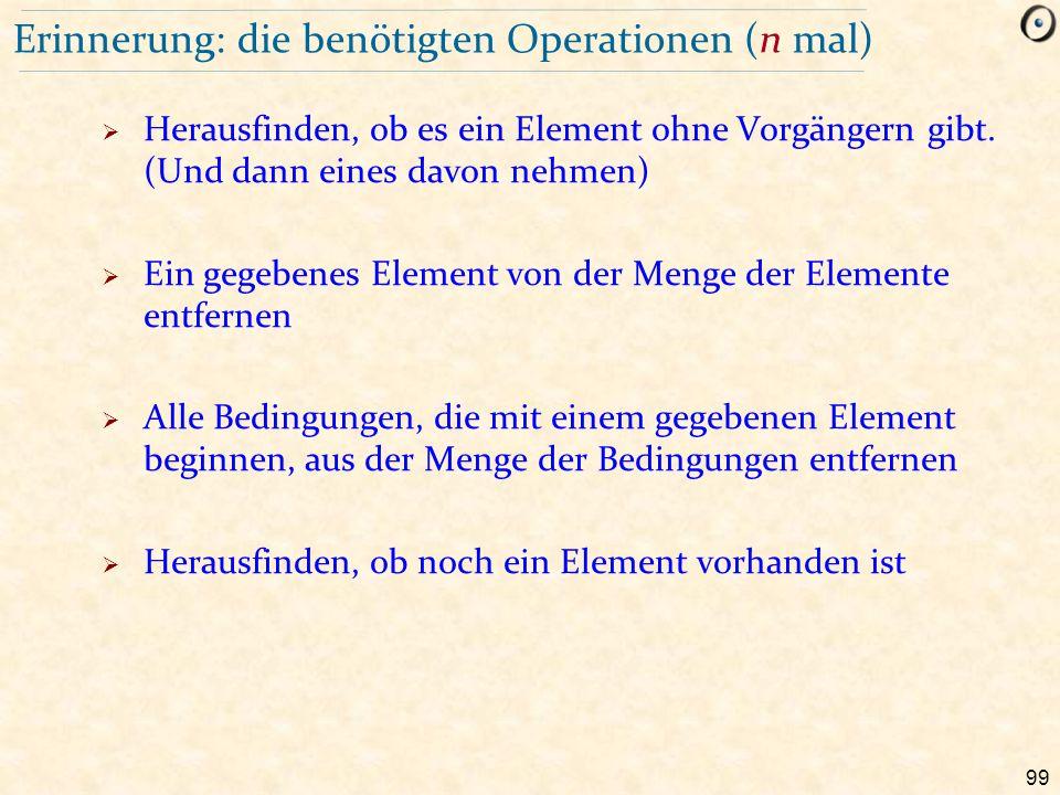 99 Erinnerung: die benötigten Operationen (n mal)  Herausfinden, ob es ein Element ohne Vorgängern gibt. (Und dann eines davon nehmen)  Ein gegebene