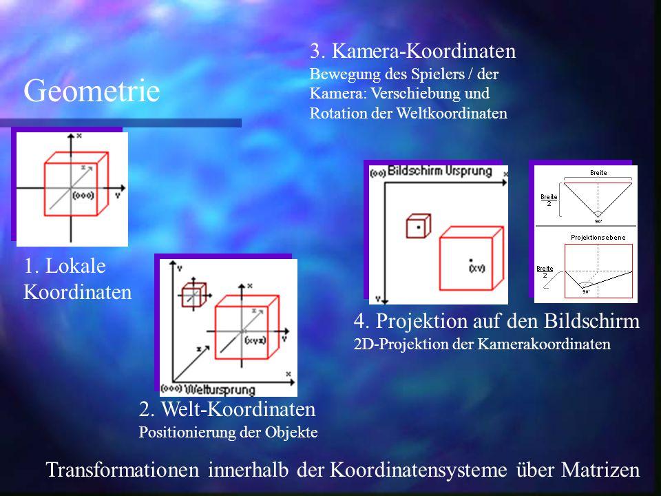 4. Projektion auf den Bildschirm 2D-Projektion der Kamerakoordinaten 1. Lokale Koordinaten 2. Welt-Koordinaten Positionierung der Objekte Geometrie Tr