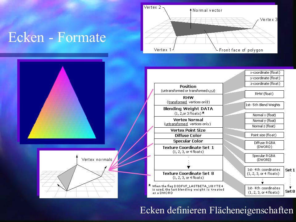 Ecken - Formate Ecken definieren Flächeneigenschaften