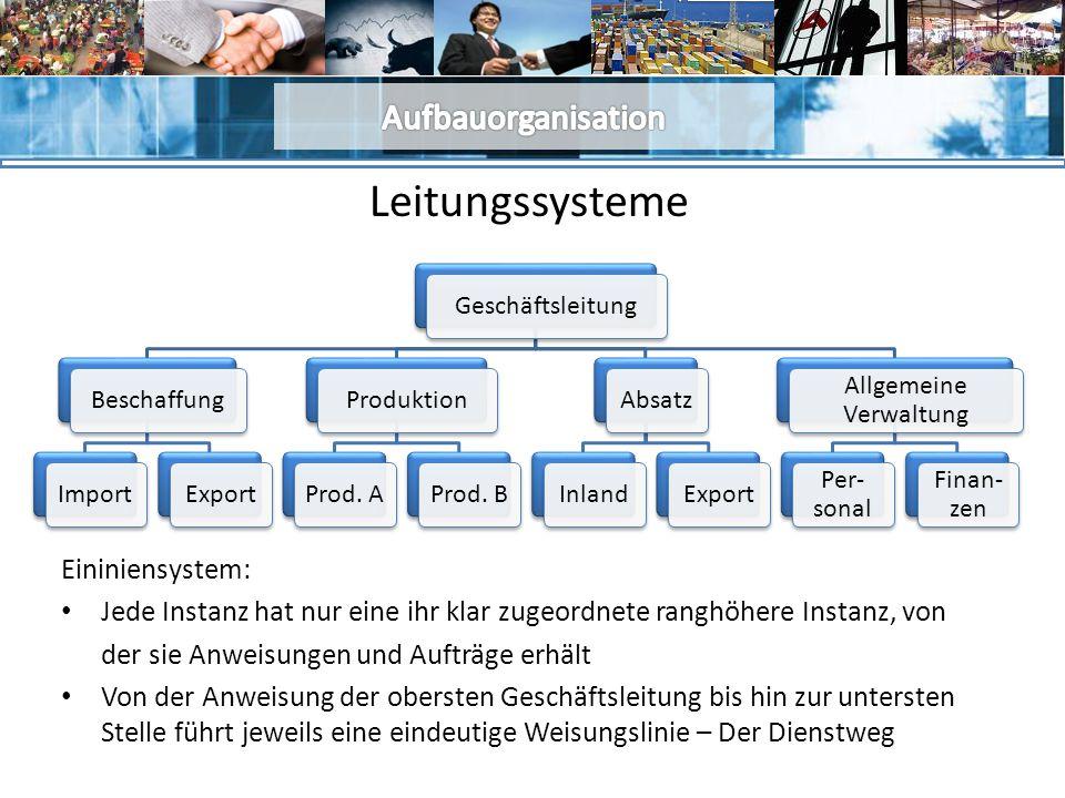 Leitungssysteme Eininiensystem: Jede Instanz hat nur eine ihr klar zugeordnete ranghöhere Instanz, von der sie Anweisungen und Aufträge erhält Von der