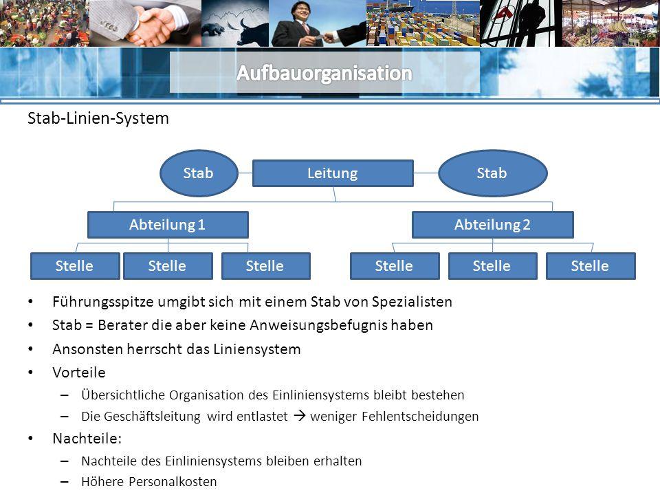 Stab Stab-Linien-System Führungsspitze umgibt sich mit einem Stab von Spezialisten Stab = Berater die aber keine Anweisungsbefugnis haben Ansonsten he