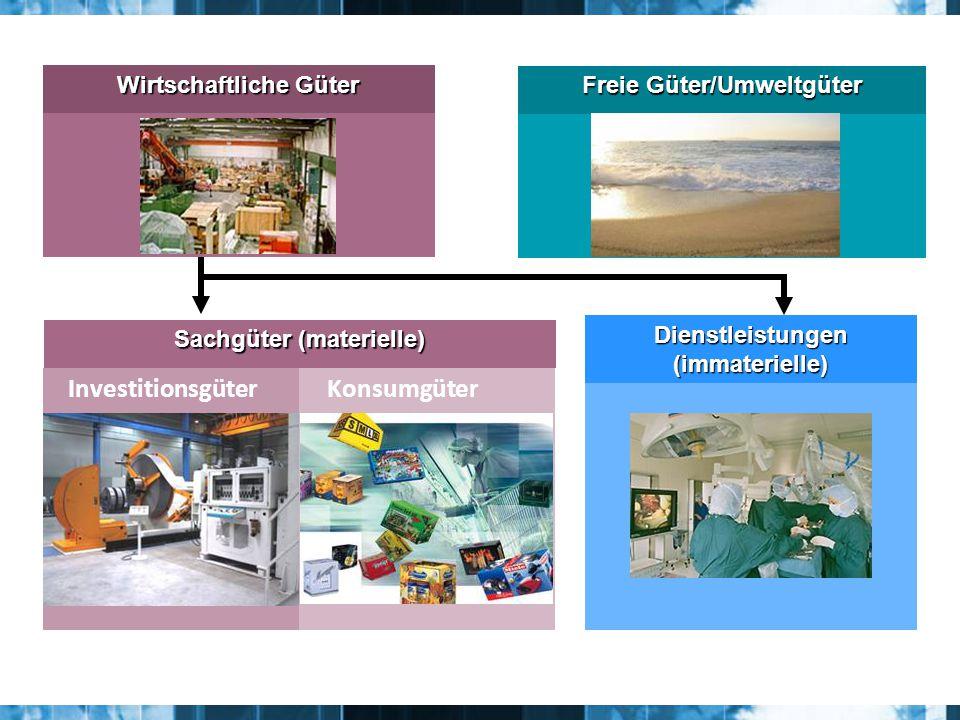 InvestitionsgüterKonsumgüter Sachgüter (materielle) Dienstleistungen (immaterielle) Wirtschaftliche Güter Freie Güter/Umweltgüter