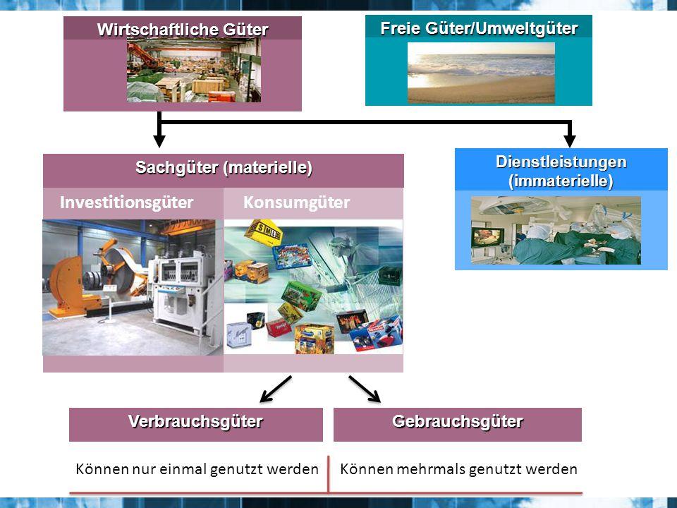 Dienstleistungen (immaterielle) Wirtschaftliche Güter Freie Güter/Umweltgüter InvestitionsgüterKonsumgüter Sachgüter (materielle) VerbrauchsgüterGebrauchsgüter Können nur einmal genutzt werdenKönnen mehrmals genutzt werden