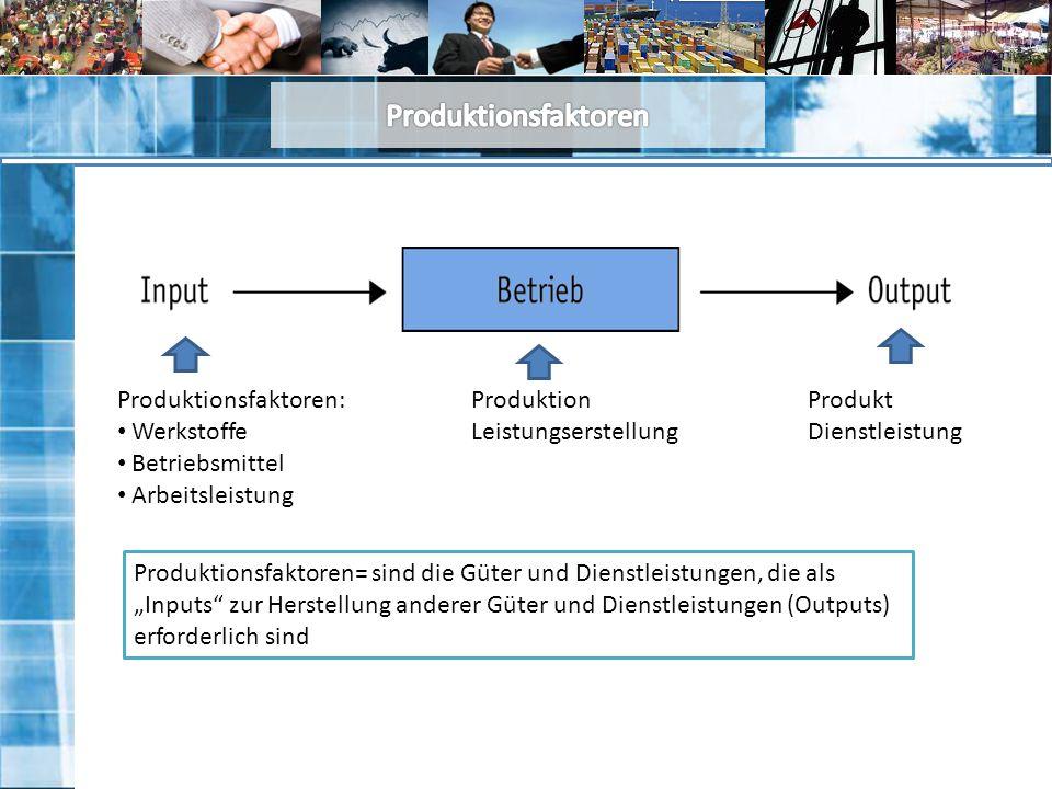 """Produktionsfaktoren: Werkstoffe Betriebsmittel Arbeitsleistung Produkt Dienstleistung Produktion Leistungserstellung Produktionsfaktoren= sind die Güter und Dienstleistungen, die als """"Inputs zur Herstellung anderer Güter und Dienstleistungen (Outputs) erforderlich sind"""