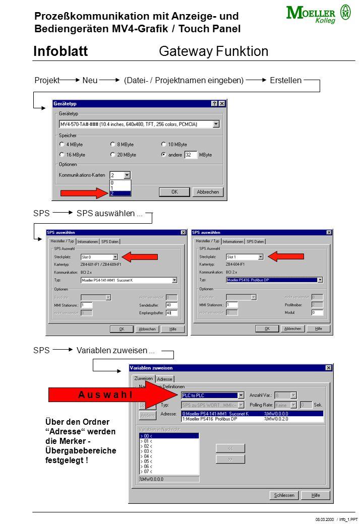 Prozeßkommunikation mit Anzeige- und Bediengeräten MV4-Grafik / Touch Panel InfoblattGateway Funktion Projekt Neu (Datei- / Projektnamen eingeben) Ers