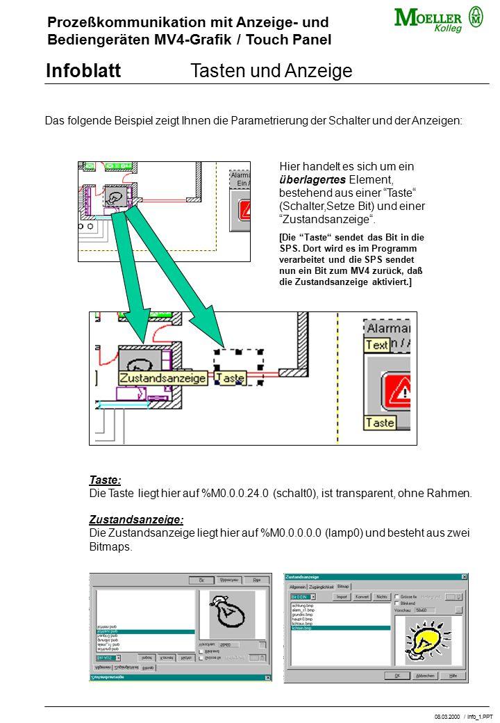 Prozeßkommunikation mit Anzeige- und Bediengeräten MV4-Grafik / Touch Panel InfoblattTasten und Anzeige Das folgende Beispiel zeigt Ihnen die Parametr