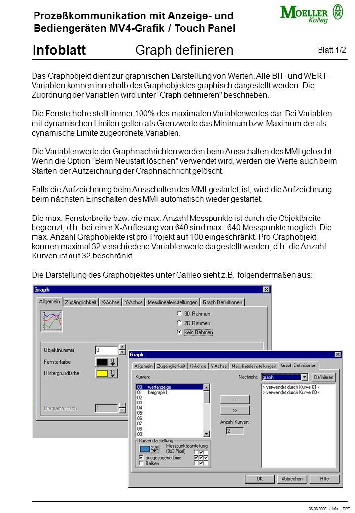 Prozeßkommunikation mit Anzeige- und Bediengeräten MV4-Grafik / Touch Panel InfoblattGraph definieren Das Graphobjekt dient zur graphischen Darstellun
