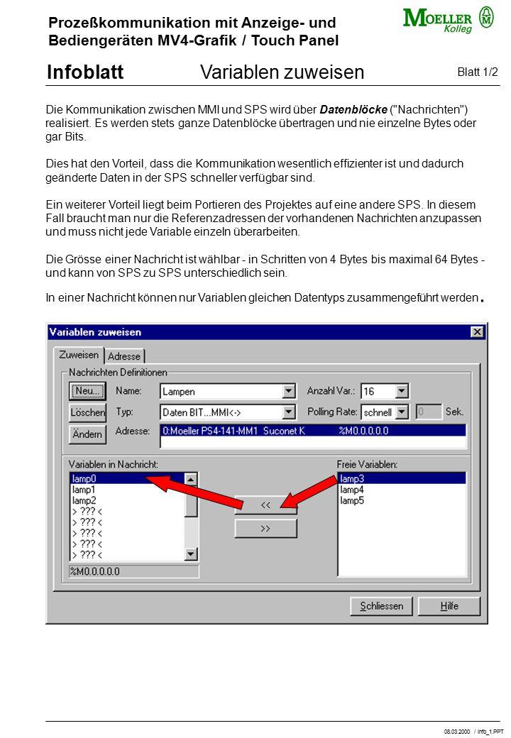 Prozeßkommunikation mit Anzeige- und Bediengeräten MV4-Grafik / Touch Panel InfoblattVariablen zuweisen Die Kommunikation zwischen MMI und SPS wird üb