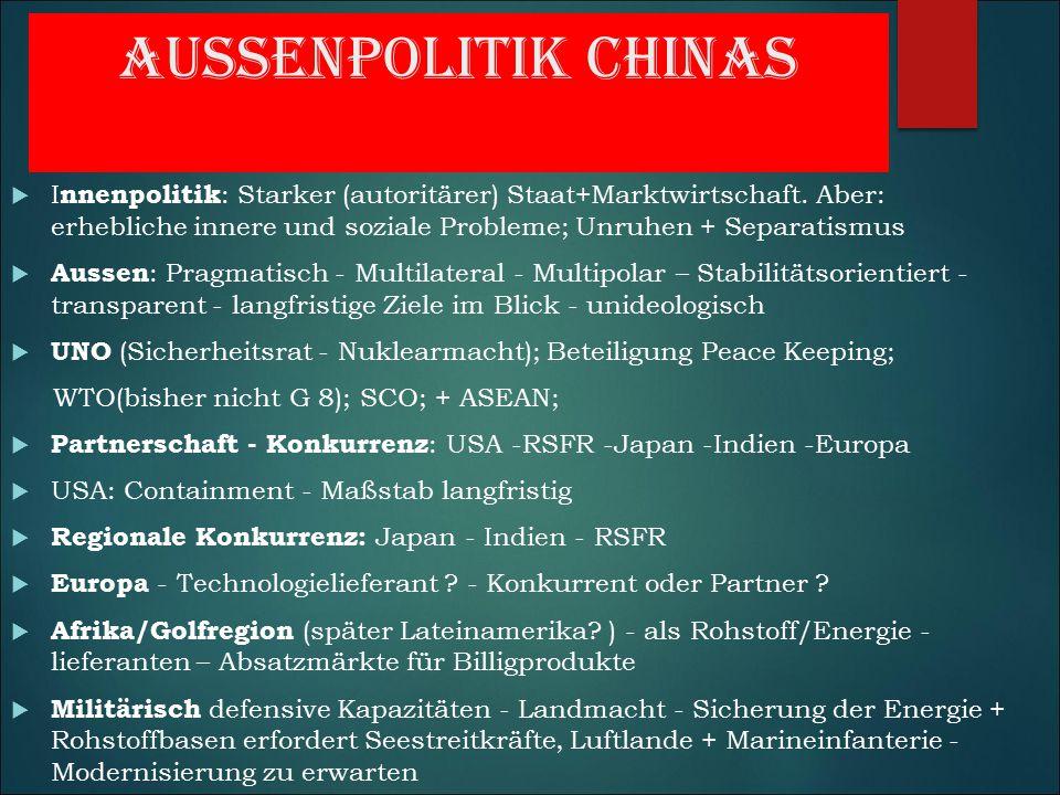 China geostrategische Lage