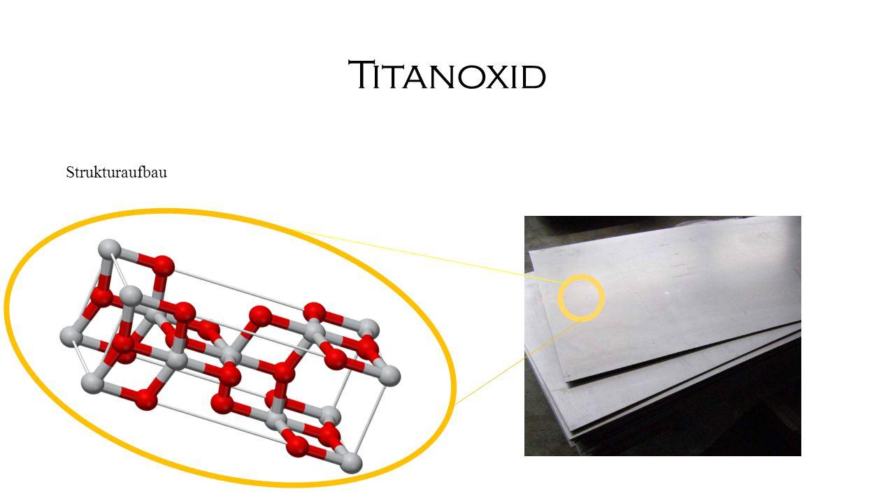 Titanoxid Strukturaufbau
