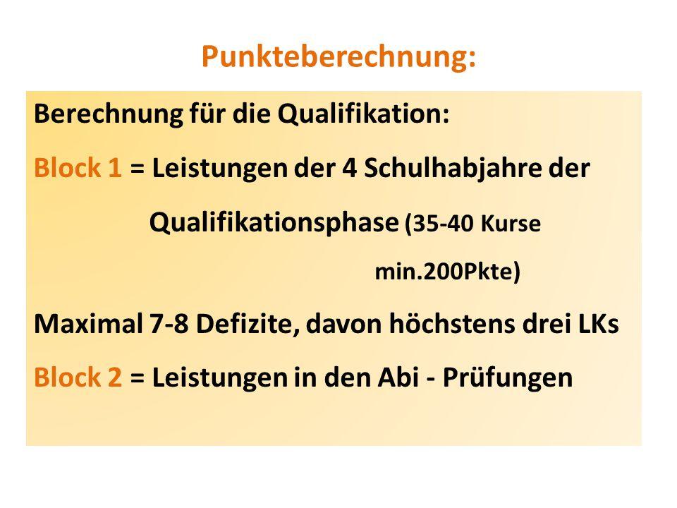 Punkteberechnung: Berechnung für die Qualifikation: Block 1 = Leistungen der 4 Schulhabjahre der Qualifikationsphase (35-40 Kurse min.200Pkte) Maximal