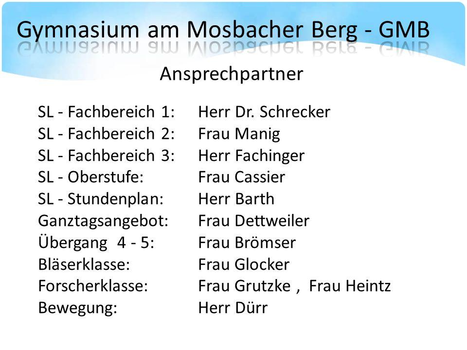 SL - Fachbereich 1: Herr Dr.