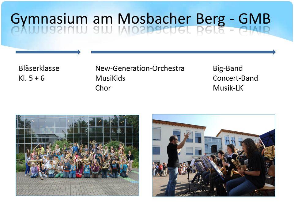 Bläserklasse Kl. 5 + 6 New-Generation-Orchestra Big-Band MusiKidsConcert-Band ChorMusik-LK