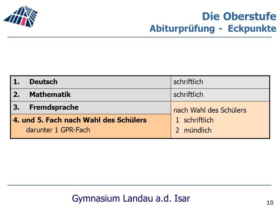Gymnasium Landau a.d. Isar 10 Die Oberstufe Abiturprüfung - Eckpunkte 1.Deutschschriftlich 2.Mathematikschriftlich 3.Fremdsprache nach Wahl des Schüle