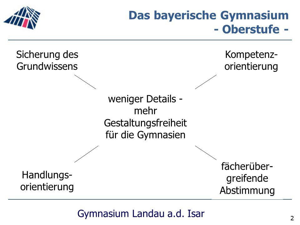 Gymnasium Landau a.d. Isar 2 Das bayerische Gymnasium - Oberstufe - Sicherung des Grundwissens Handlungs- orientierung Kompetenz- orientierung fächerü