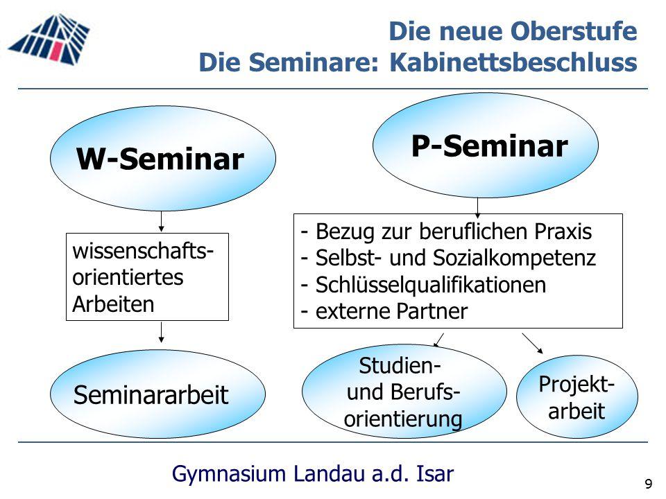 Gymnasium Landau a.d. Isar 9 W-Seminar P-Seminar wissenschafts- orientiertes Arbeiten Seminararbeit - Bezug zur beruflichen Praxis - Selbst- und Sozia