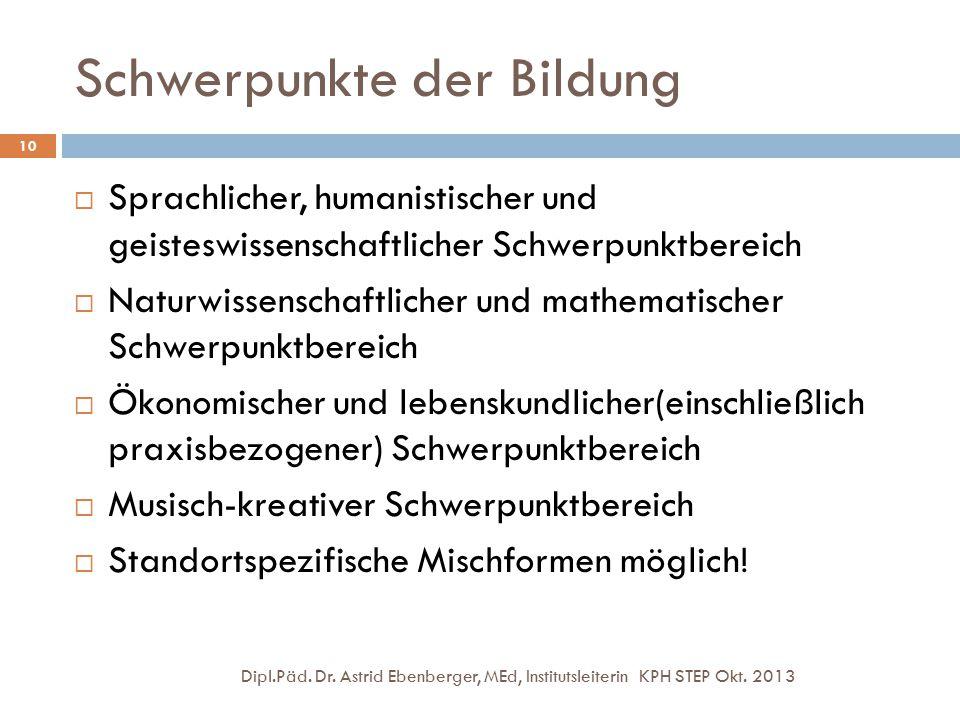 Schwerpunkte der Bildung Dipl.Päd. Dr. Astrid Ebenberger, MEd, Institutsleiterin KPH STEP Okt. 2013 10  Sprachlicher, humanistischer und geisteswisse