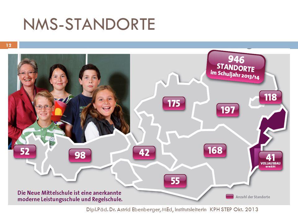 NMS-STANDORTE Dipl.Päd. Dr. Astrid Ebenberger, MEd, Institutsleiterin KPH STEP Okt. 2013 12