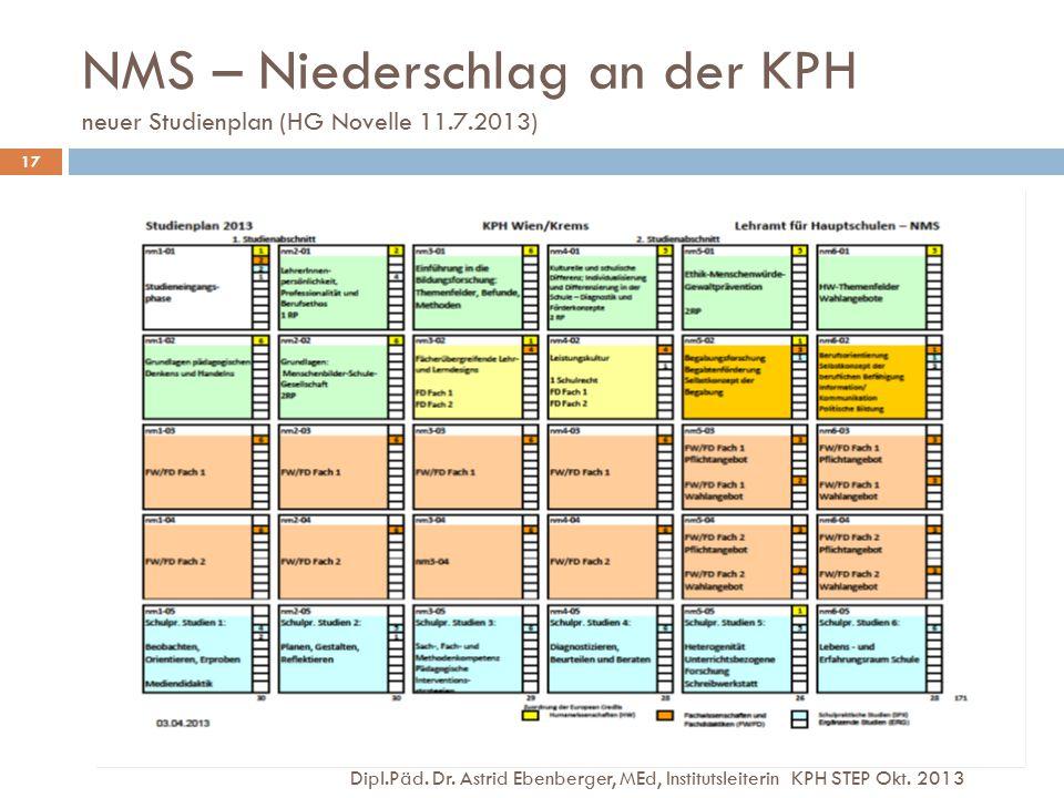 NMS – Niederschlag an der KPH neuer Studienplan (HG Novelle 11.7.2013) Dipl.Päd. Dr. Astrid Ebenberger, MEd, Institutsleiterin KPH STEP Okt. 2013 17