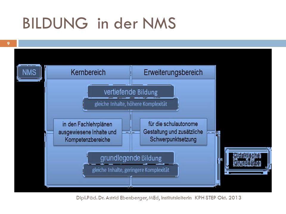 BILDUNG in der NMS Dipl.Päd. Dr. Astrid Ebenberger, MEd, Institutsleiterin KPH STEP Okt. 2013 9