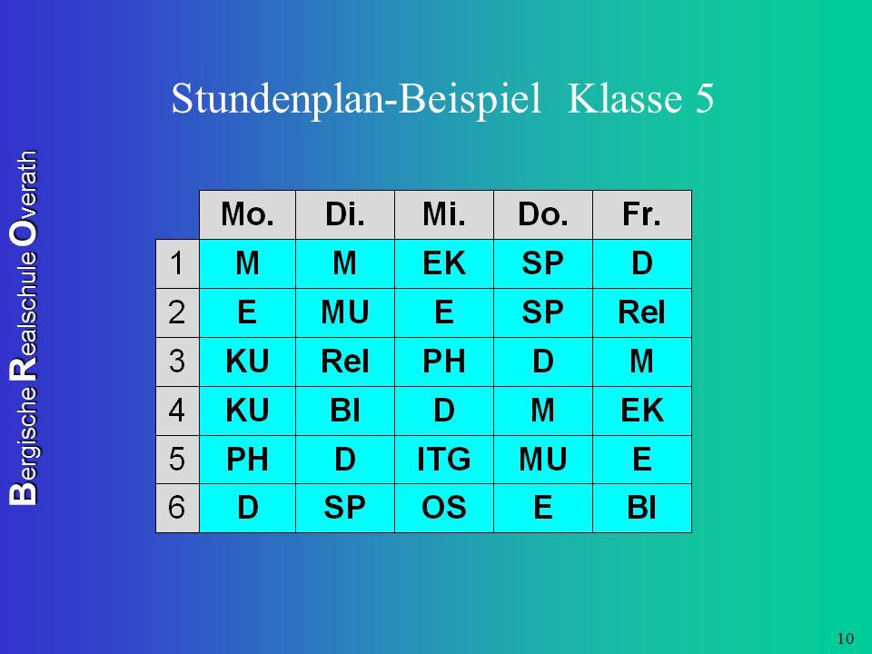 B ergische R ealschule O verath 10 Stundenplan-Beispiel Klasse 5
