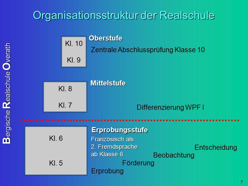 B ergische R ealschule O verath 6 Unterrichtsorganisation Kernfächer Neigungsschwerpunkt ab Klasse 7 D M E (F) (in Kl.