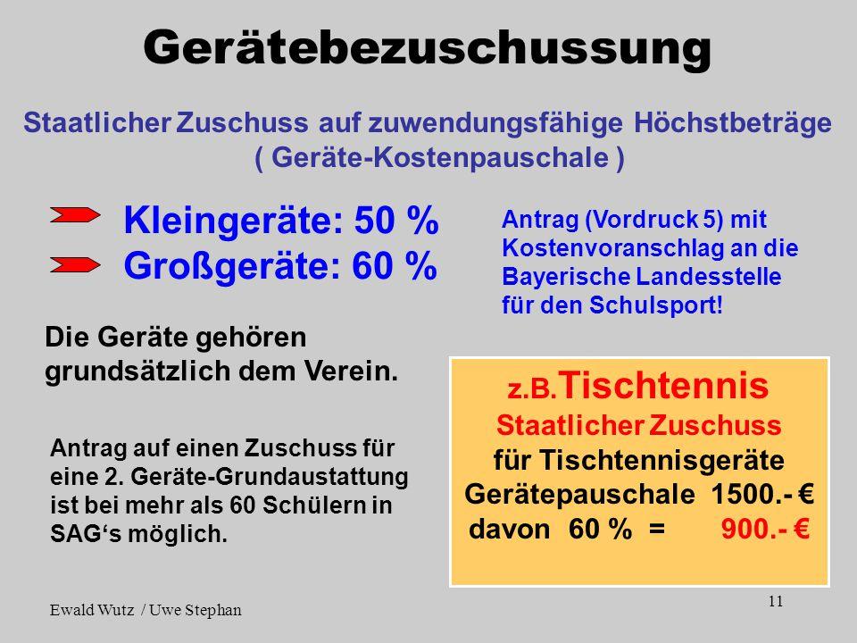 11 Kleingeräte: 50 % Großgeräte: 60 % Antrag (Vordruck 5) mit Kostenvoranschlag an die Bayerische Landesstelle für den Schulsport! Staatlicher Zuschus