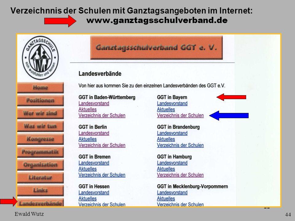 22 Verzeichnnis der Schulen mit Ganztagsangeboten im Internet: www.ganztagsschulverband.de Ewald Wutz 44