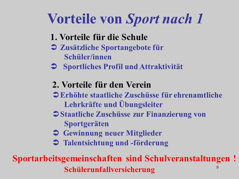 9 Vorteile von Sport nach 1 1. Vorteile für die Schule Ü Zusätzliche Sportangebote für Schüler/innen  Sportliches Profil und Attraktivität 2. Vorteil
