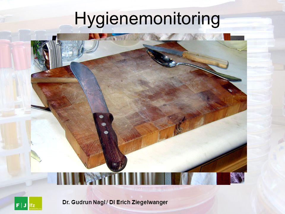 Dr.Gudrun Nagl / DI Erich Ziegelwanger Welche Keime werden untersucht.