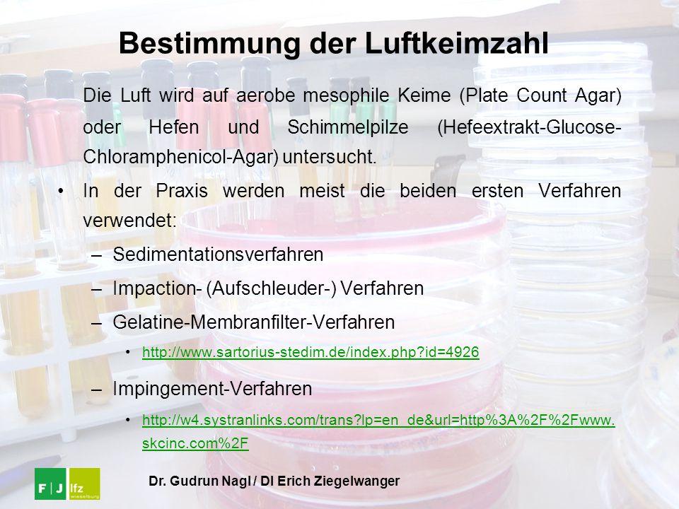 Dr. Gudrun Nagl / DI Erich Ziegelwanger Bestimmung der Luftkeimzahl Die Luft wird auf aerobe mesophile Keime (Plate Count Agar) oder Hefen und Schimme