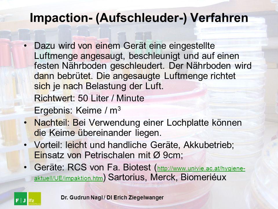 Dr. Gudrun Nagl / DI Erich Ziegelwanger Impaction- (Aufschleuder-) Verfahren Dazu wird von einem Gerät eine eingestellte Luftmenge angesaugt, beschleu
