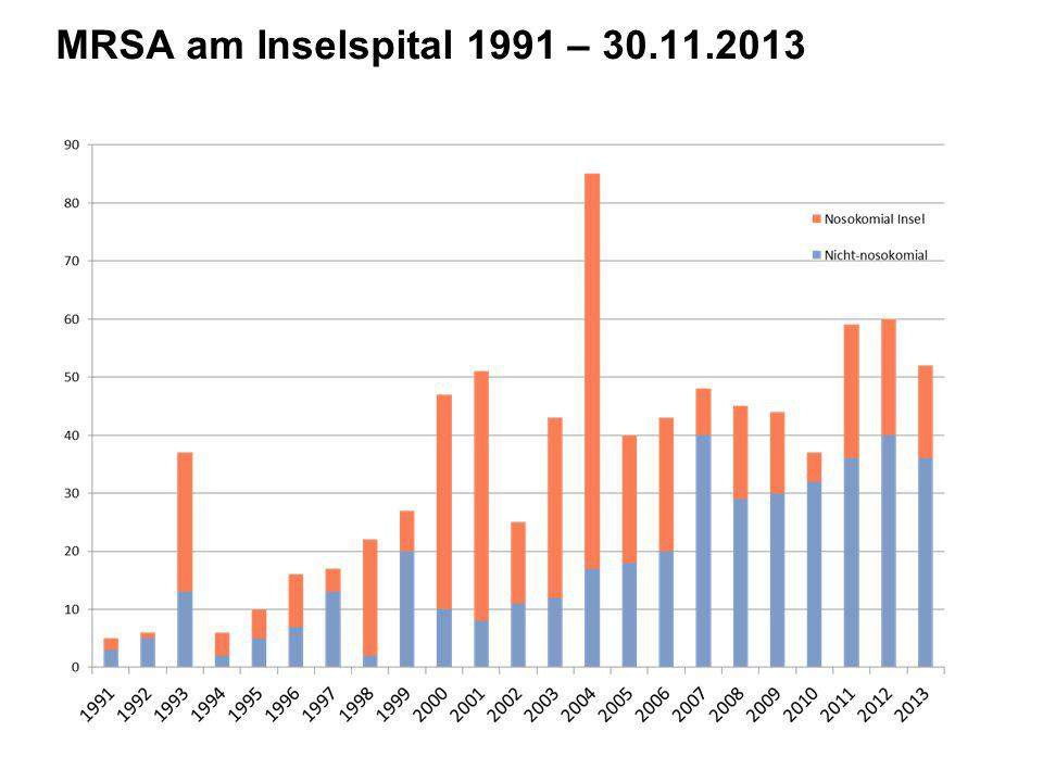 MRSA am Inselspital 1991 – 30.11.2013