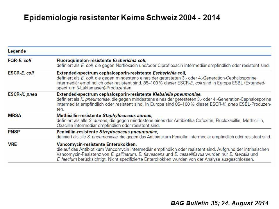 Epidemiologie resistenter Keime Schweiz 2004 - 2014 BAG Bulletin 35; 24. August 2014