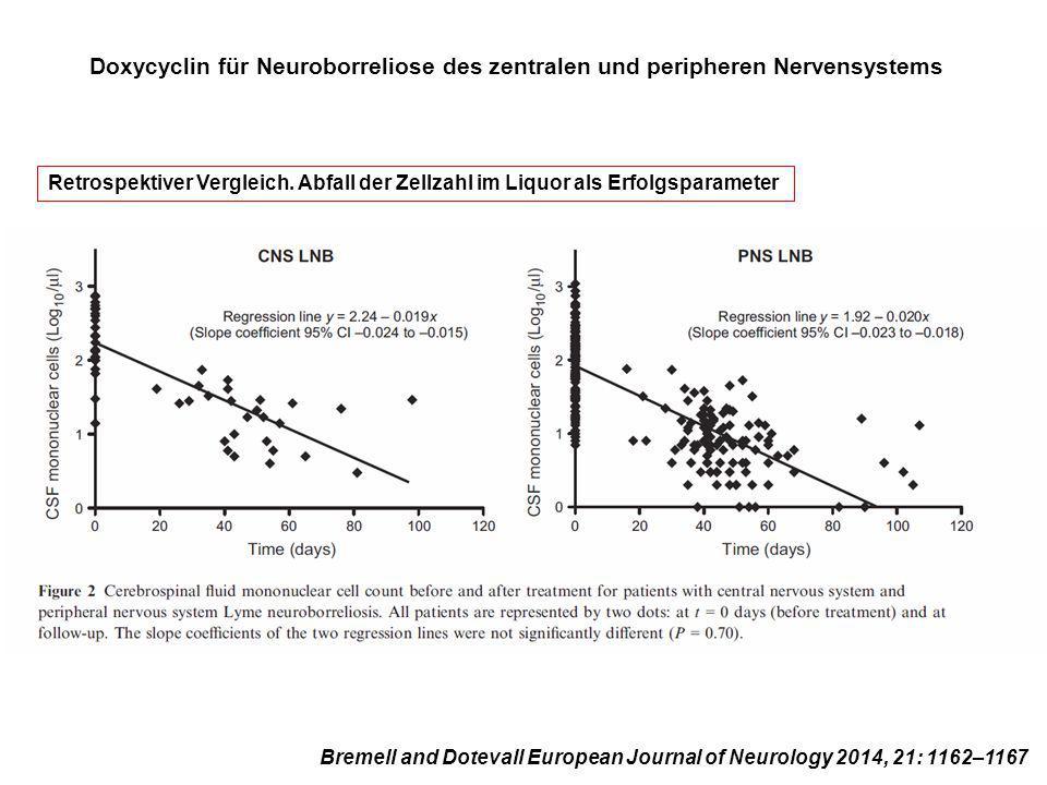Doxycyclin für Neuroborreliose des zentralen und peripheren Nervensystems Bremell and Dotevall European Journal of Neurology 2014, 21: 1162–1167 Retro