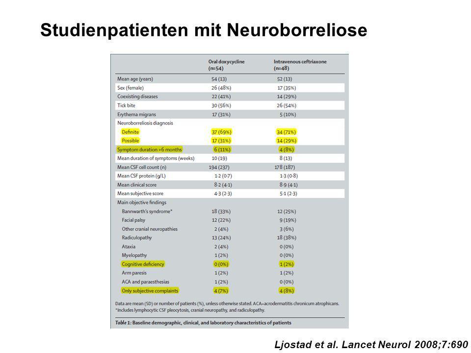 Studienpatienten mit Neuroborreliose Ljostad et al. Lancet Neurol 2008;7:690