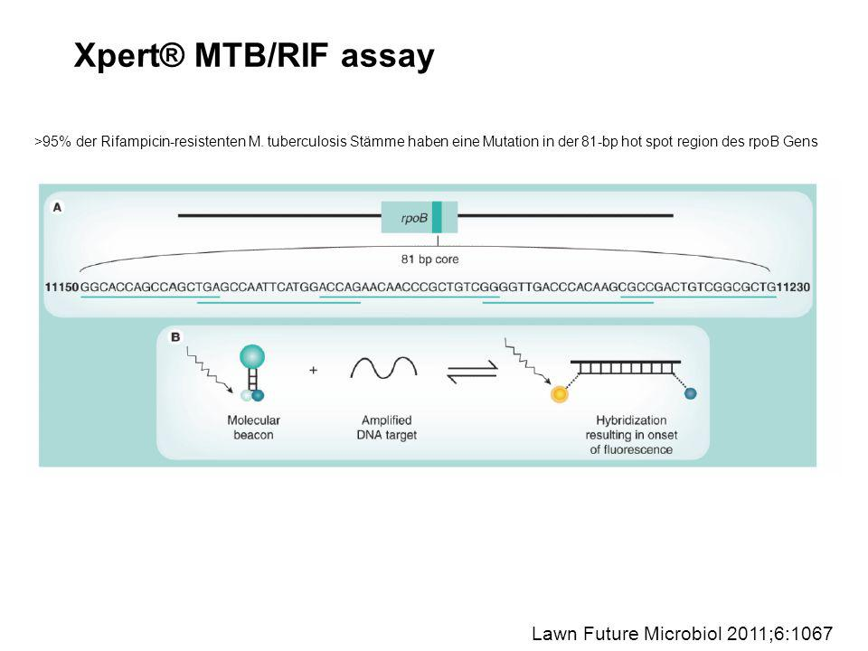Xpert® MTB/RIF assay Lawn Future Microbiol 2011;6:1067 >95% der Rifampicin-resistenten M. tuberculosis Stämme haben eine Mutation in der 81-bp hot spo