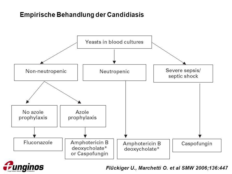 Empirische Behandlung der Candidiasis Flückiger U., Marchetti O. et al SMW 2006;136:447