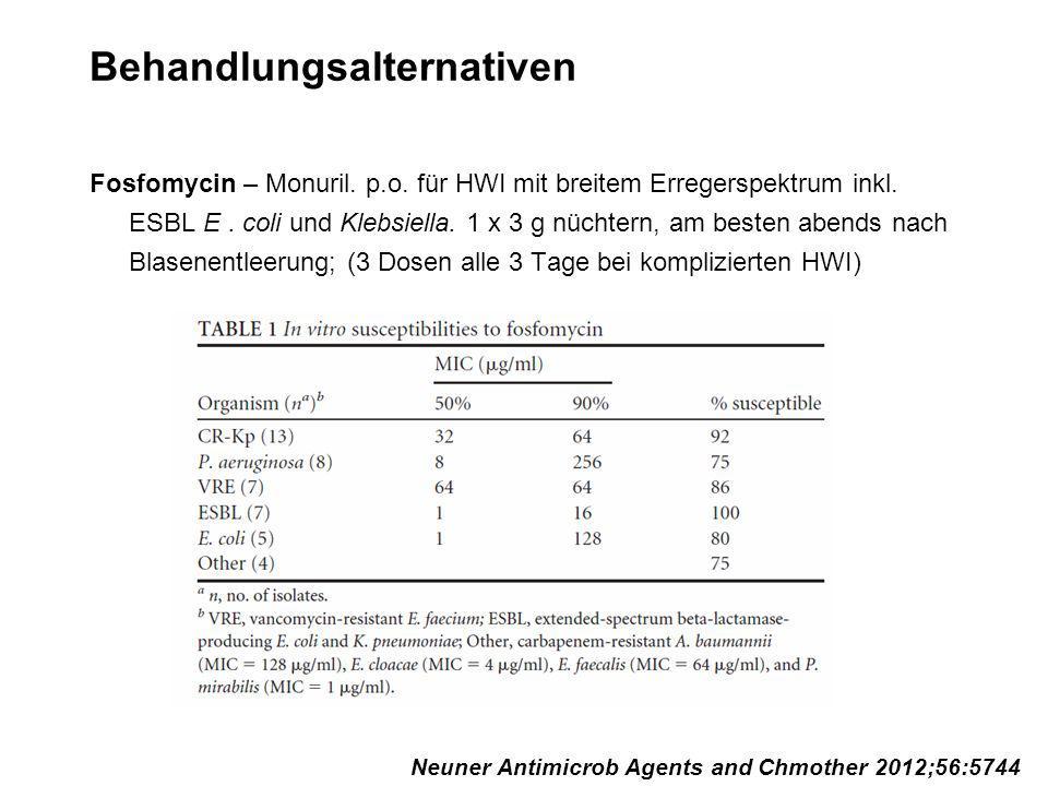 Behandlungsalternativen Fosfomycin – Monuril. p.o. für HWI mit breitem Erregerspektrum inkl. ESBL E. coli und Klebsiella. 1 x 3 g nüchtern, am besten
