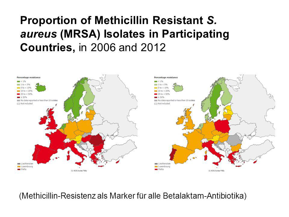 Proportion of Methicillin Resistant S. aureus (MRSA) Isolates in Participating Countries, in 2006 and 2012 (Methicillin-Resistenz als Marker für alle