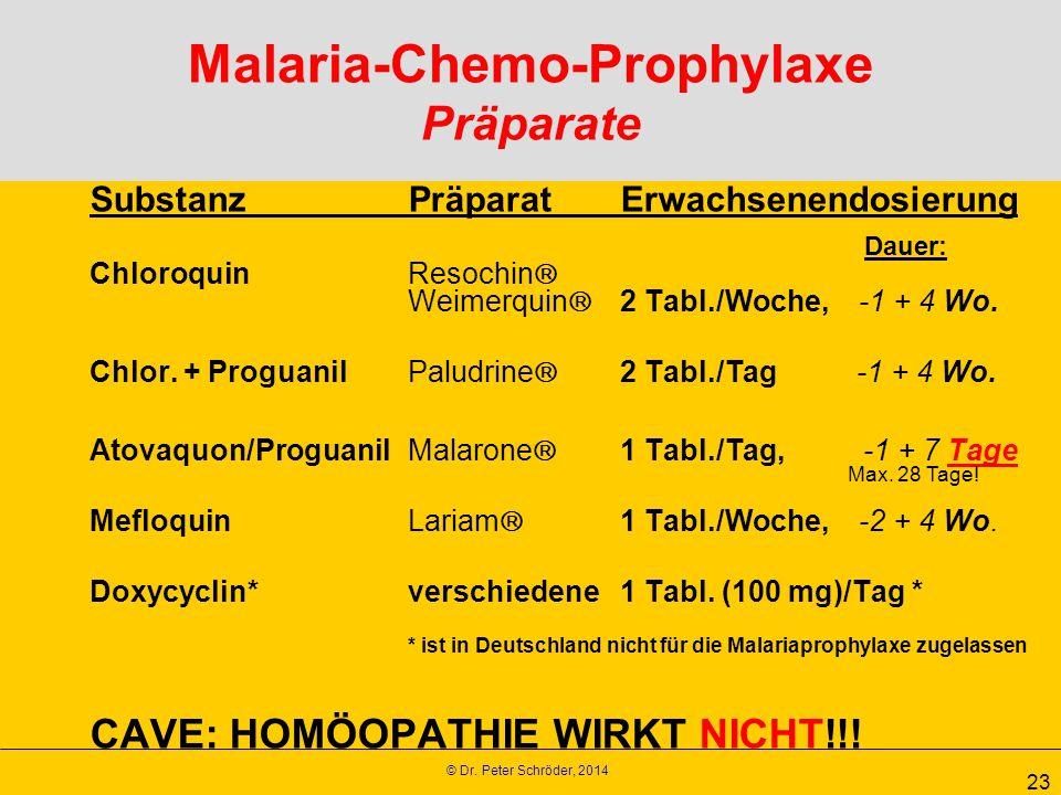© Dr. Peter Schröder, 2014 23 SubstanzPräparatErwachsenendosierung ChloroquinResochin  Weimerquin  2 Tabl./Woche, -1 + 4 Wo. Chlor. + ProguanilPalud