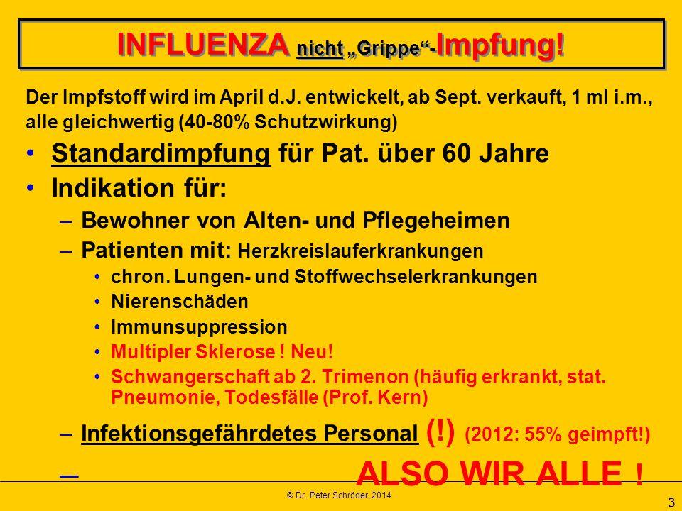 """© Dr. Peter Schröder, 2014 3 INFLUENZA nicht """"Grippe""""- Impfung! Der Impfstoff wird im April d.J. entwickelt, ab Sept. verkauft, 1 ml i.m., alle gleich"""