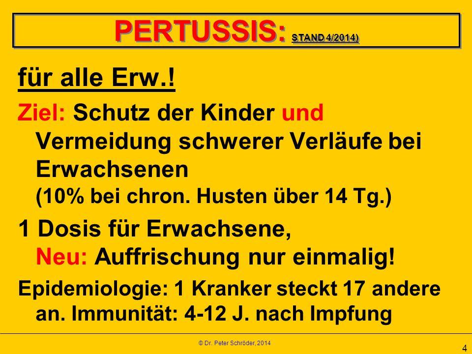 © Dr. Peter Schröder, 2014 4 PERTUSSIS: STAND 4/2014) für alle Erw.! Ziel: Schutz der Kinder und Vermeidung schwerer Verläufe bei Erwachsenen (10% bei