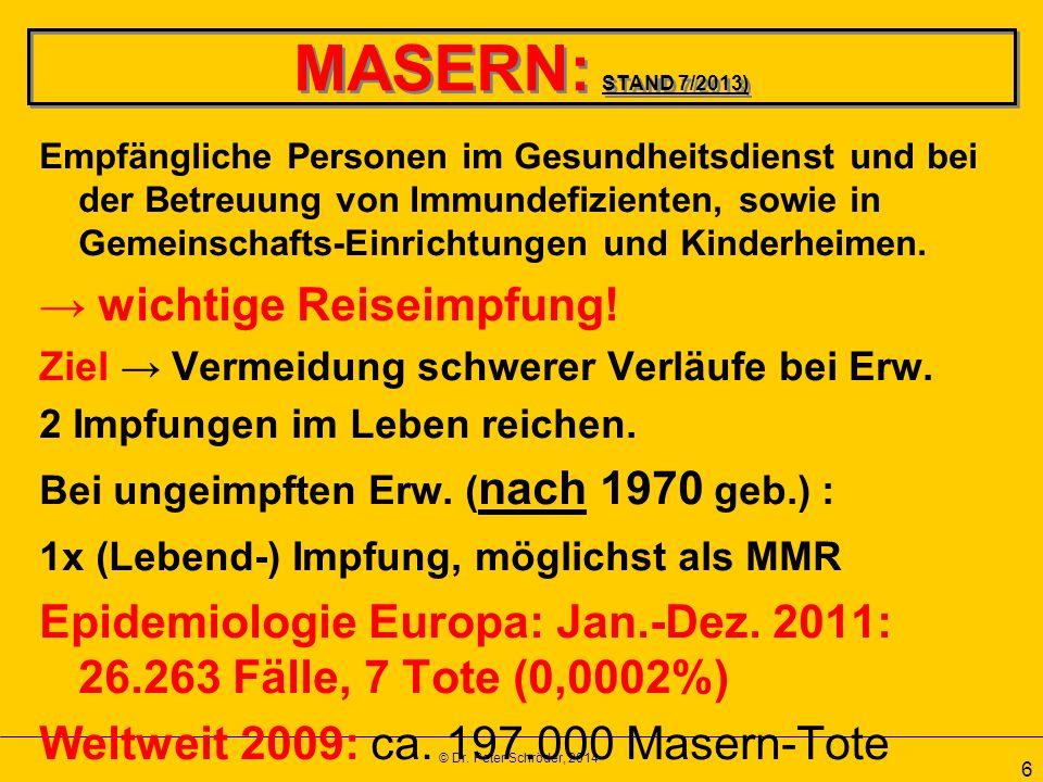 © Dr. Peter Schröder, 2014 6 MASERN: STAND 7/2013) Empfängliche Personen im Gesundheitsdienst und bei der Betreuung von Immundefizienten, sowie in Gem
