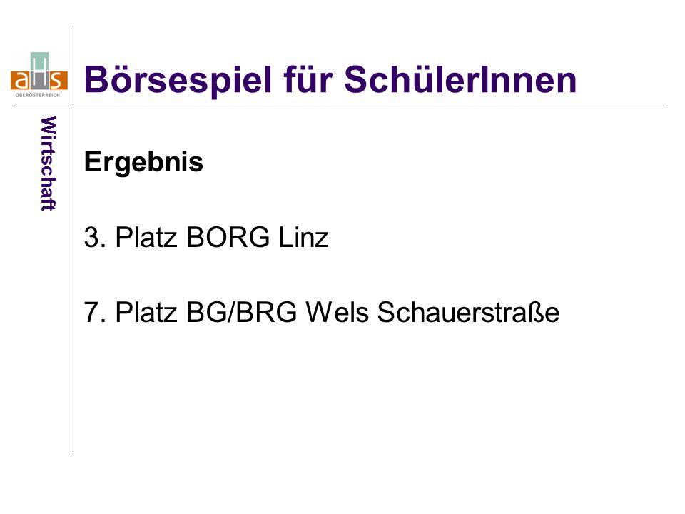Ergebnis 3. Platz BORG Linz 7.