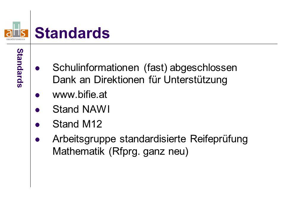 Schulinformationen (fast) abgeschlossen Dank an Direktionen für Unterstützung www.bifie.at Stand NAWI Stand M12 Arbeitsgruppe standardisierte Reifeprüfung Mathematik (Rfprg.